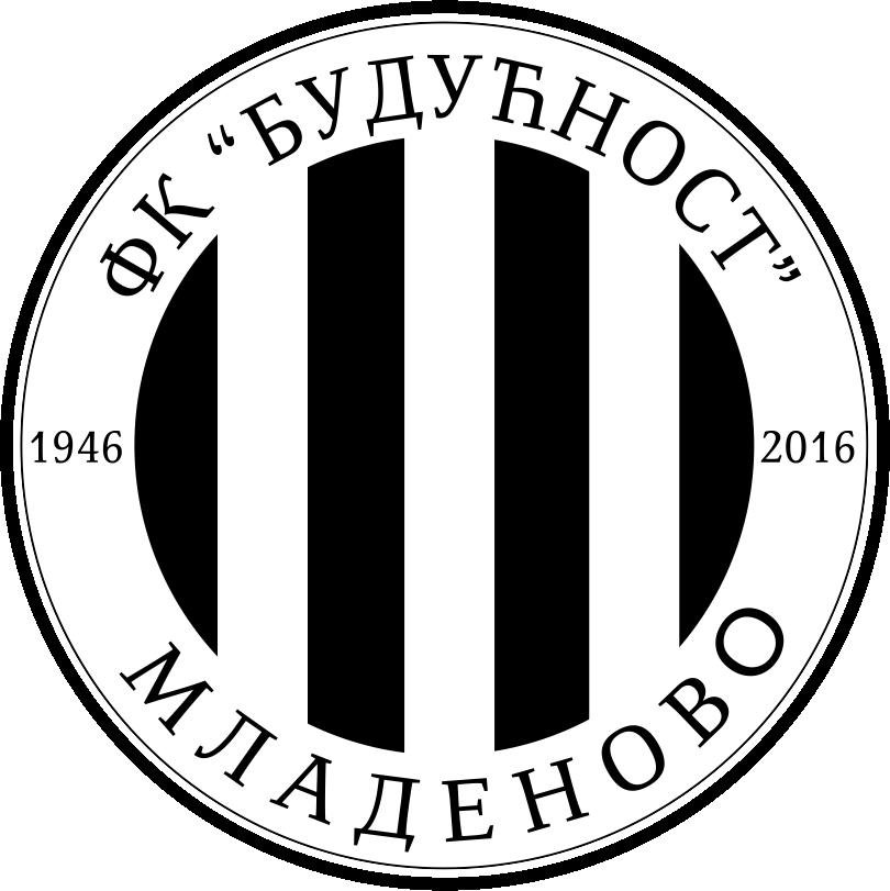 ФК Будућност Младеново